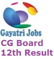 cg board result 2019